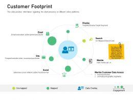 Customer Engagement On Online Platform Customer Footprint Ppt Powerpoint Presentation Layouts