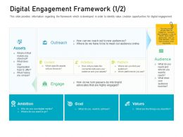 Customer Engagement On Online Platform Digital Engagement Framework You Ppt Powerpoint Rules
