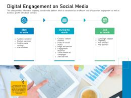 Customer Engagement On Online Platform Digital Engagement On Social Media Ppt Powerpoint Tips