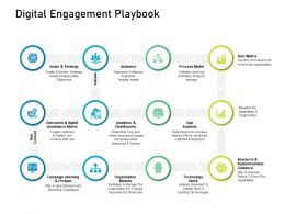 Customer Engagement On Online Platform Digital Engagement Playbook Ppt Powerpoint Layouts