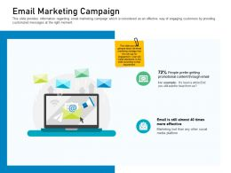 Customer Engagement On Online Platform Email Marketing Campaign Ppt Powerpoint Model Ideas