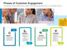 Customer Engagement On Online Platform Phases Of Customer Engagement Ppt Format