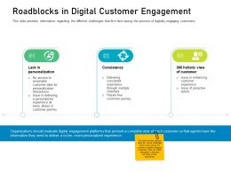 Customer Engagement On Online Platform Roadblocks In Digital Customer Engagement