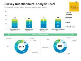 Customer Engagement On Online Platform Survey Questionnaire Analysis M3430 Ppt Slides Aids