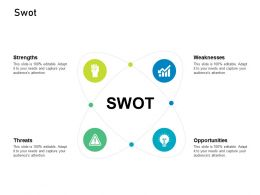 Customer Engagement On Online Platform SWOT Ppt Powerpoint Presentation Gallery Objects