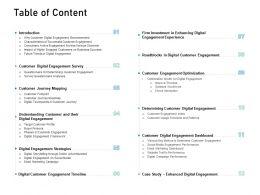 Customer Engagement On Online Platform Table Of Content Ppt Powerpoint Inspiration Slide
