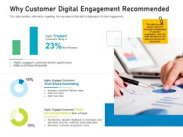 Customer Engagement On Online Platform Why Customer Digital Engagement Recommended