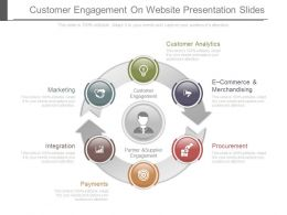 Customer Engagement On Website Presentation Slides
