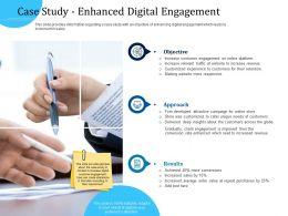 Customer Engagement Optimization Case Study Enhanced Digital Engagement