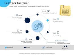 Customer Engagement Optimization Customer Footprint Ppt File Formats