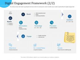 Customer Engagement Optimization Digital Engagement Framework R769
