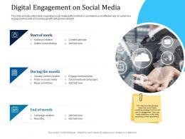 Customer Engagement Optimization Digital Engagement On Social Media