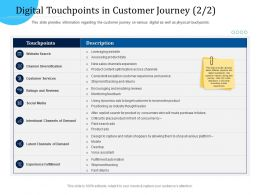 Customer Engagement Optimization Digital Touchpoints In Customer Journey R773