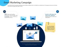 Customer Engagement Optimization Email Marketing Campaign Ppt Model