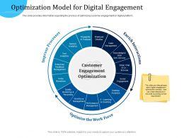Customer Engagement Optimization Optimization Model For Digital Engagement