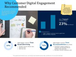 Customer Engagement Optimization Why Customer Digital Engagement Recommended Ppt Ideas