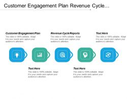 Customer Engagement Plan Revenue Cycle Reports Financial Marketing Resources Cpb