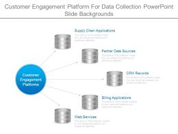 Customer Engagement Platform For Data Collection Powerpoint Slide Backgrounds