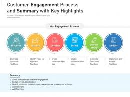 Customer Engagement Process And Summary With Key Highlights