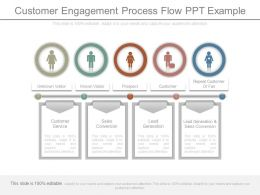 Customer Engagement Process Flow Ppt Example