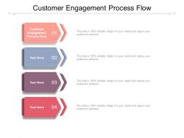 Customer Engagement Process Flow Ppt Powerpoint Presentation Outline Cpb