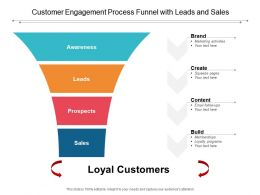 Customer Engagement Process Funnel With Leads And Sales