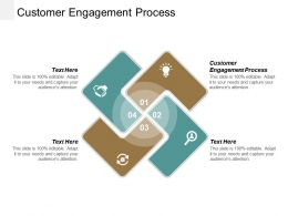 Customer Engagement Process Ppt Powerpoint Presentation Gallery Format Ideas Cpb