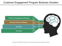 Customer Engagement Program Business Decision Making Board Meeting Cpb