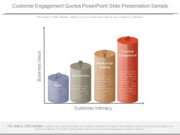 Customer Engagement Quotes Powerpoint Slide Presentation Sample