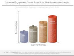customer_engagement_quotes_powerpoint_slide_presentation_sample_Slide01