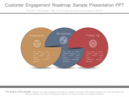Customer Engagement Roadmap Sample Presentation Ppt