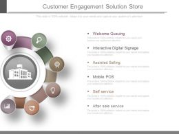 Customer Engagement Solution Store Diagram Examples