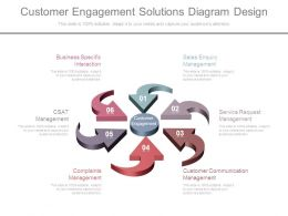 Customer Engagement Solutions Diagram Design
