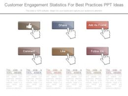 Customer Engagement Statistics For Best Practices Ppt Ideas