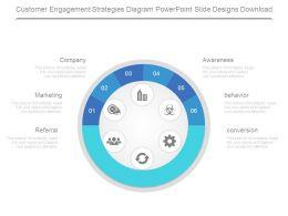 Customer Engagement Strategies Diagram Powerpoint Slide Designs Download