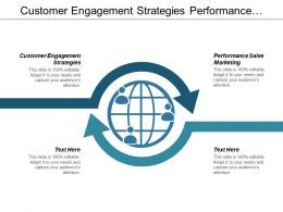 Customer Engagement Strategies Performance Sales Marketing Cpb