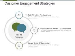 Customer Engagement Strategies Powerpoint Slide Themes