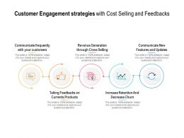 Customer Engagement Strategies With Cost Selling And Feedbacks