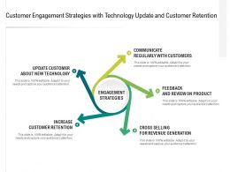 Customer Engagement Strategies With Technology Update And Customer Retention