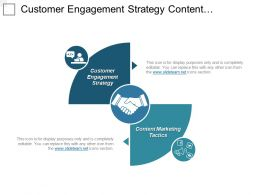 Customer Engagement Strategy Content Marketing Tactics Hire Marketing Cpb