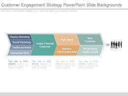 Customer Engagement Strategy Powerpoint Slide Backgrounds