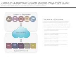 Customer Engagement Systems Diagram Powerpoint Guide