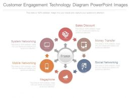 Customer Engagement Technology Diagram Powerpoint Images