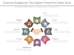 Customer Engagement Tips Diagram Powerpoint Slides Show
