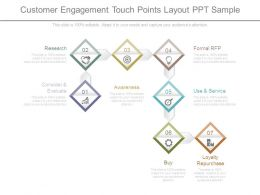 42795955 Style Cluster Mixed 7 Piece Powerpoint Presentation Diagram Infographic Slide