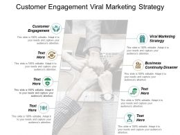 Customer Engagement Viral Marketing Strategy Business Continuity Disaster Cpb