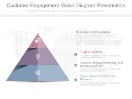 Customer Engagement Vision Diagram Presentation