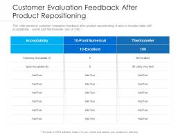 Customer Evaluation Feedback After Product Repositioning