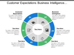 Customer Expectations Business Intelligence Advertising Strategy Advertising Strategy