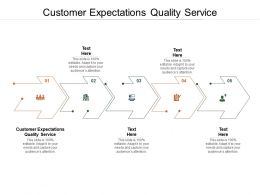 Customer Expectations Quality Service Ppt Powerpoint Presentation Outline Objects Cpb